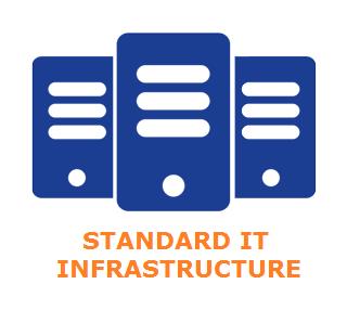 ITR-IT-Infrastructure