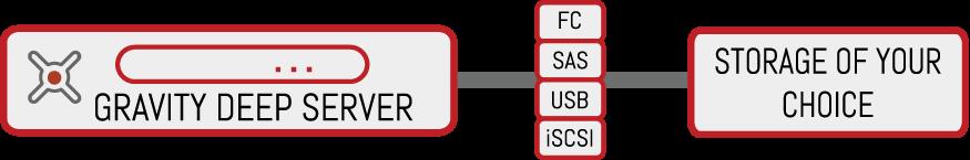 QuickEdge Modules